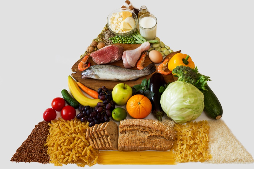 using the food pyramid is a weight loss mistake