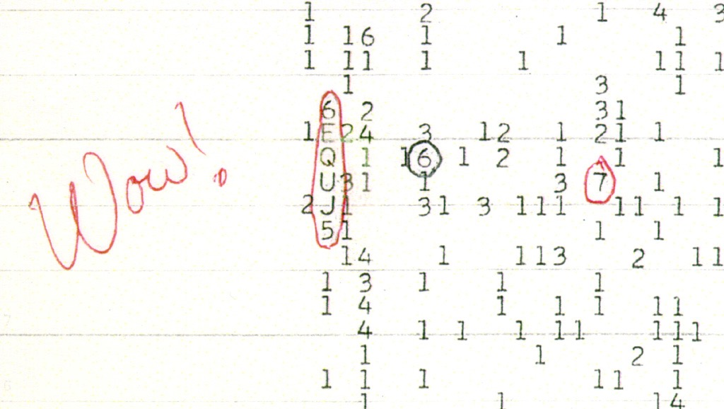 wow signal History's Greatest Mysteries