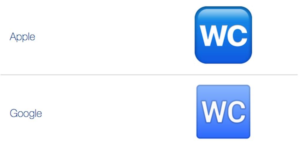 emojis with secret meanings emoji meanings