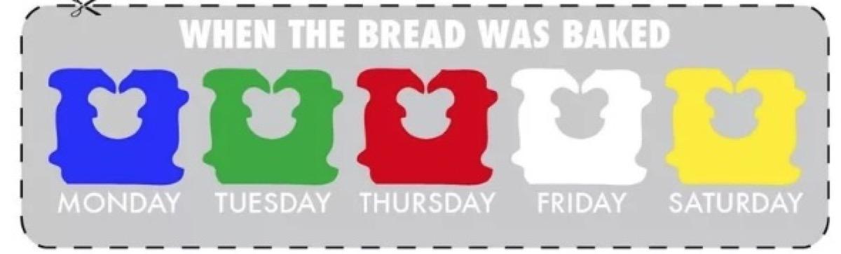 Bread Tag Diagram {Bread Tags}