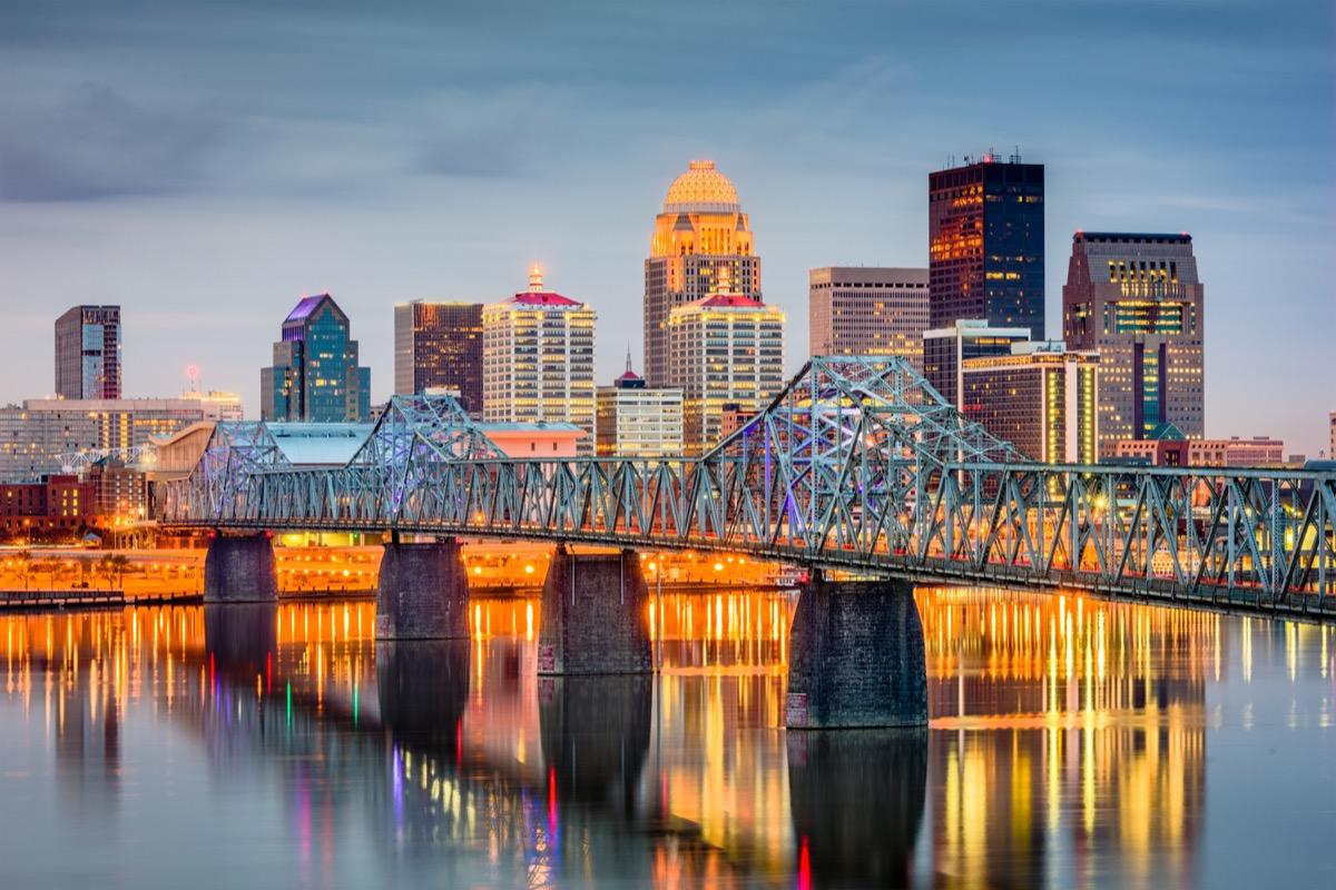 Louisville, KY skyline