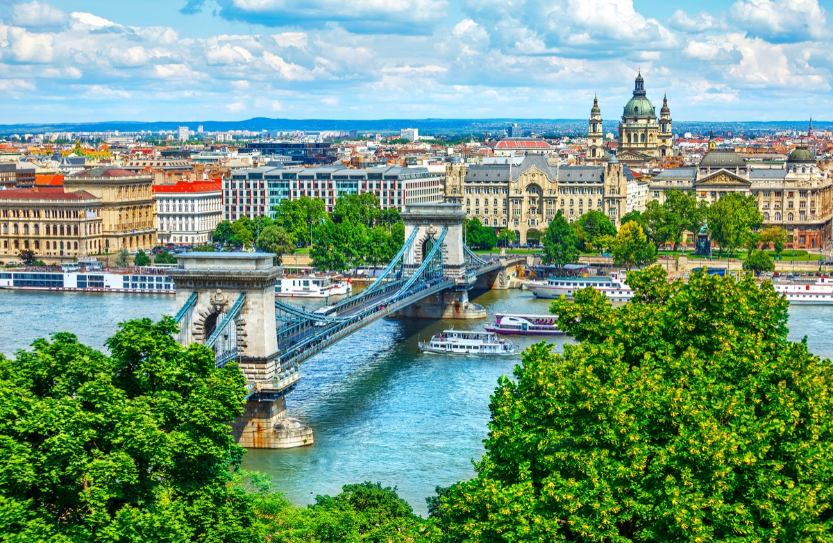 overview of budapest hungary