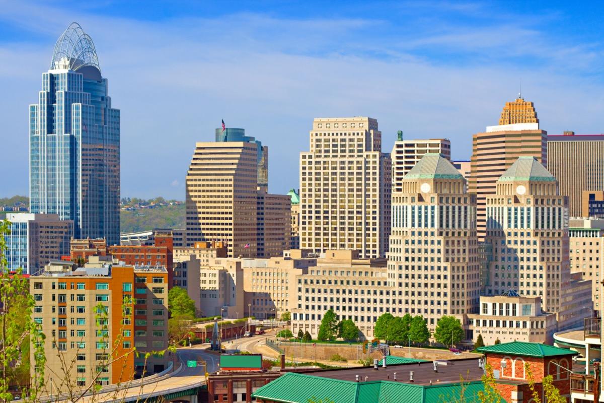 Downtown Cincinnati syyline