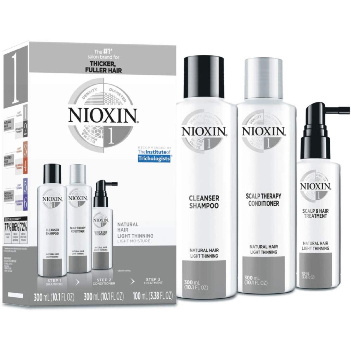 nioxin set of shampoos and products