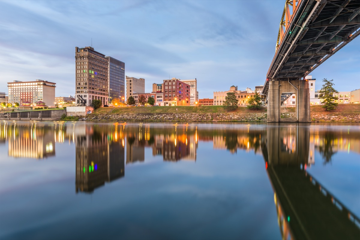 city skyline with a bridge, buildings, and the Kanawha River in Charleston, West Virginia