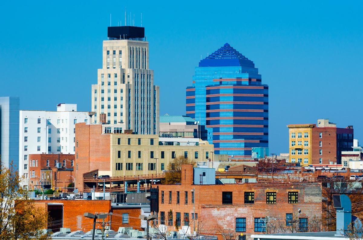 city skyline of Durham, North Carolina